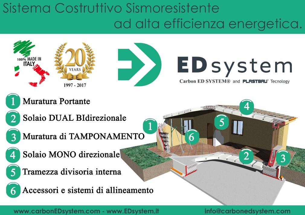 Sistema costruttivo in EPS ED SYSTEM, -20% sul costo di costruzione, - 60% spese di gestione dell'immobile. ESCAPE='HTML'